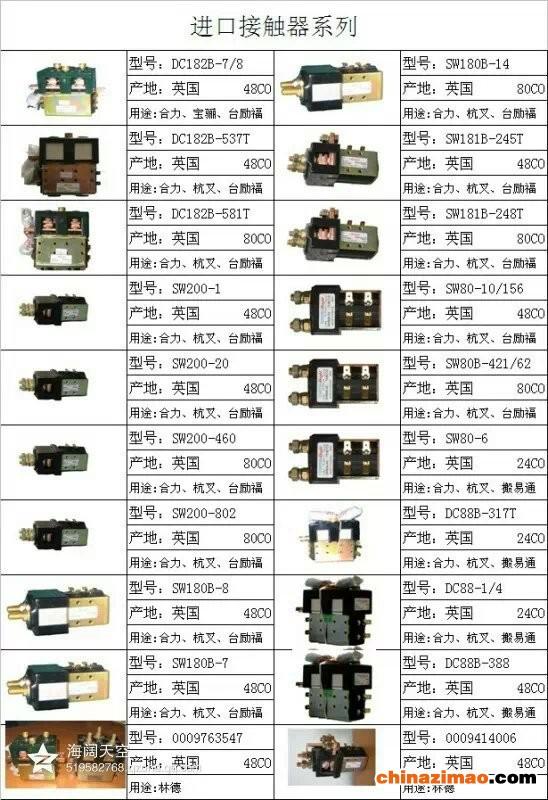 萨牌控制器h3产品主要用于合力叉车